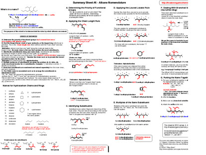 Organic Chemistry Reagent Guide Pdf Free Download