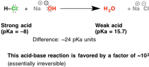 A Handy Rule of Thumb for Acid-Base Reactions