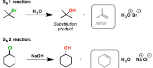 Walkthrough of Elimination Reactions (1)
