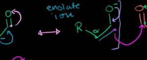 Khan Academy Videos for Organic Chemistry, Part 6