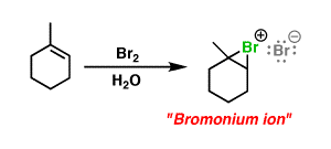 Bromination of Alkenes: The Mechanism