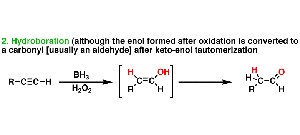 "Alkyne Addition Reactions – The ""Concerted"" Pathway"