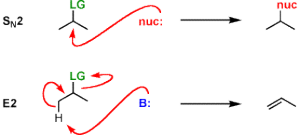 Guest Post On SN1/SN2/E1/E2 (3): Step 1 – The Nucleophile